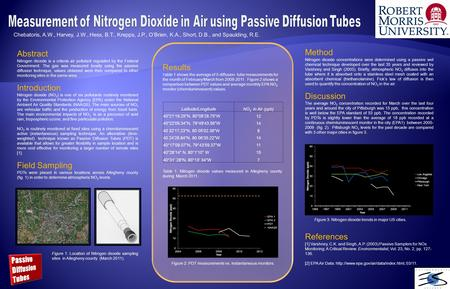 Chebatoris, A.W., Harvey, J.W., Hess, B.T., Krepps, J.P., O'Brien, K.A., Short, D.B., and Spaulding, R.E. Abstract Nitrogen dioxide is a criteria air pollutant.