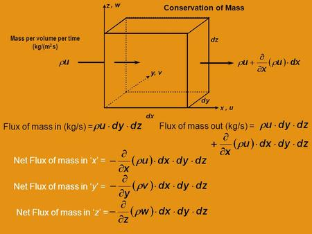 Flux of mass in (kg/s) = Flux of mass out (kg/s) = Net Flux of mass in 'x' = Net Flux of mass in 'y' = Net Flux of mass in 'z' =, u, w, v Mass per volume.