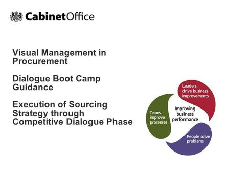 Visual Management in Procurement Dialogue Boot Camp Guidance Execution of Sourcing Strategy through Competitive Dialogue Phase.