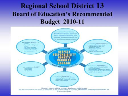 Regional School District 13 Board of Education's Recommended Budget 2010-11.