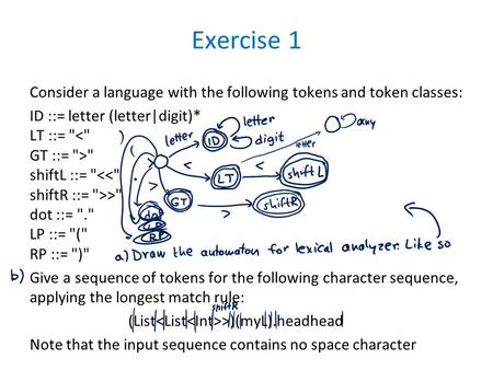 Exercise 1 Consider a language with the following tokens and token classes: ID ::= letter (letter|digit)* LT ::=   shiftL ::=  > dot ::= . LP ::=