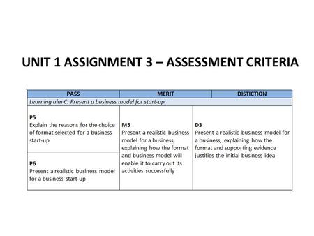 UNIT 1 ASSIGNMENT 3 – ASSESSMENT CRITERIA. BUSINESS FORMATS On the next five slides you need to research what each format is and explain advantages and.