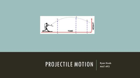 PROJECTILE MOTION Ryan Knab MAT 493. DEFINITION  Projectile Motion is defined as the motion of an object near the earth's surface.  'Near'  Gravity.