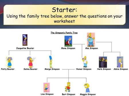 Using the family tree below, answer the questions on your worksheet