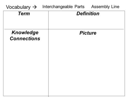 Knowledge Connections Definition Picture Term Vocabulary  Interchangeable PartsAssembly Line.