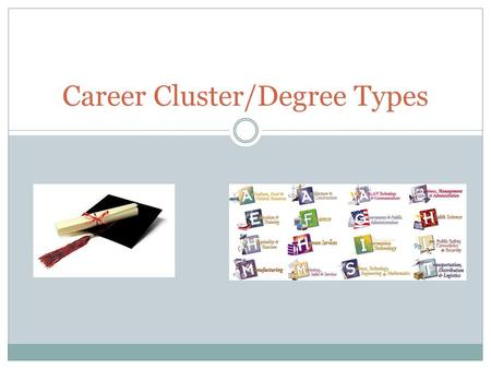 Career Cluster/Degree Types. Cluster Contain occupations in the same field of work that require similar skills.