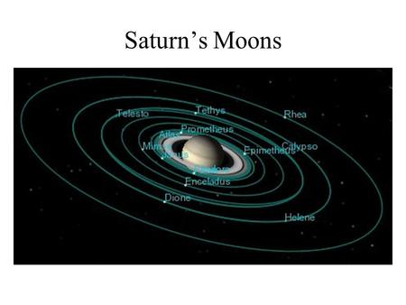 Saturn's Moons. Saturn has several large moons which all orbit in the same direction Saturn spins and in the same plane as its equator and rings. At least.
