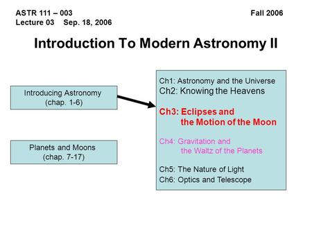 ASTR 111 – 003 Fall 2006 Lecture 03 Sep. 18, 2006 Introducing Astronomy (chap. 1-6) Introduction To Modern Astronomy II Ch1: Astronomy and the Universe.