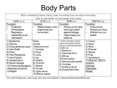 Body Parts W ITH A PARTNER (2 PEOPLE ONLY ), USING THE PERSPECTIVES ON HEALTH TEXT BOOK, LOOK UP AND DEFINE THE FOLLOWING STRUCTURES : SKIN PG 18 EYE PG.