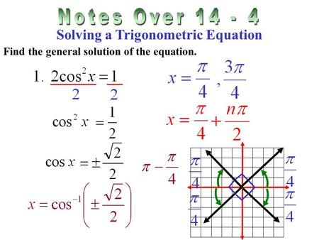 Solving a Trigonometric Equation Find the general solution of the equation.
