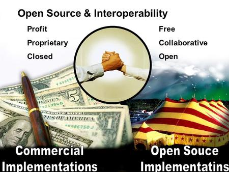 Open Source & Interoperability Profit Proprietary Closed Free Collaborative Open.