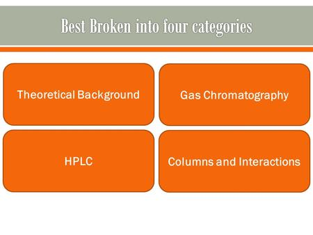 Theoretical Background Gas Chromatography HPLC Columns and Interactions.