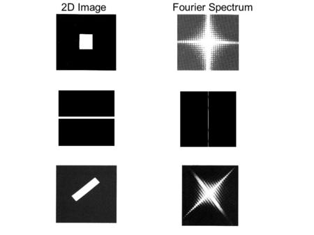 2D Image Fourier Spectrum. Image Fourier spectrum Fourier Transform -- Examples.