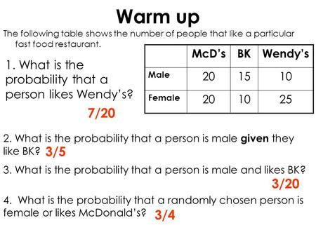 2. What is the probability that a person is male given they like BK? 3. What is the probability that a person is male and likes BK? 4. What is the probability.