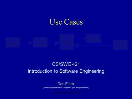 Generalizable Element Namespace Model Element name visibility isSpecification Classifier isRoot Constraint Body Use Cases CS/SWE 421 Introduction to Software.