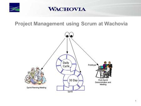 Confidential and Proprietary 1 Project Management using Scrum at Wachovia.