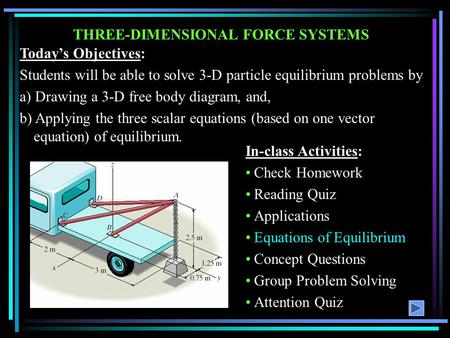 THREE-DIMENSIONAL FORCE SYSTEMS In-class Activities: Check Homework Reading Quiz Applications Equations of Equilibrium Concept Questions Group Problem.