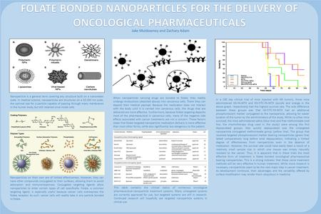 Nanoparticle is a general term covering any structure built on a nanometer scale. In medical science, nanoparticles are structures on a 10-200 nm scale,