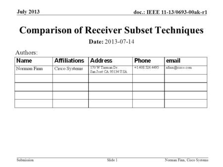 Submission doc.: IEEE 11-13/0693-00ak-r1 July 2013 Norman Finn, Cisco SystemsSlide 1 Comparison of Receiver Subset Techniques Date: 2013-07-14 Authors: