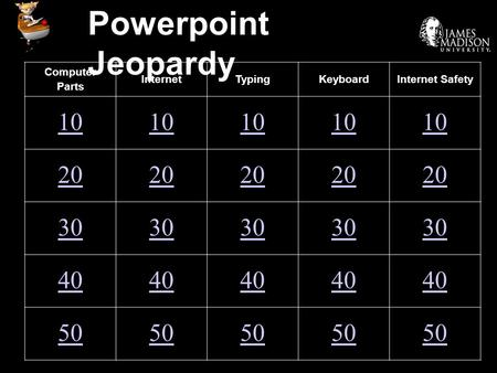 Powerpoint Jeopardy Computer Parts InternetTypingKeyboardInternet Safety 10 20 30 40 50.