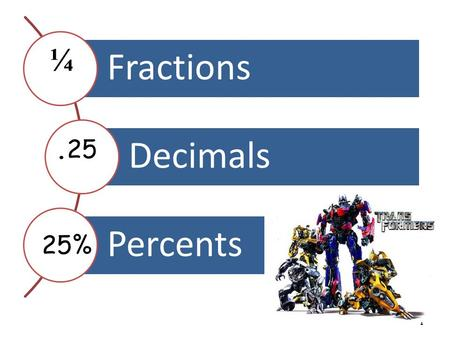 1 Fractions Decimals Percents ¼.25 25%. What are fractions, decimals,and percents? Fractions, decimals and percents are different ways of representing.