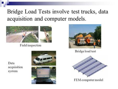 Bridge Load Tests involve test trucks, data acquisition and computer models. Field inspection Bridge load test Data acquisition system FEM computer model.