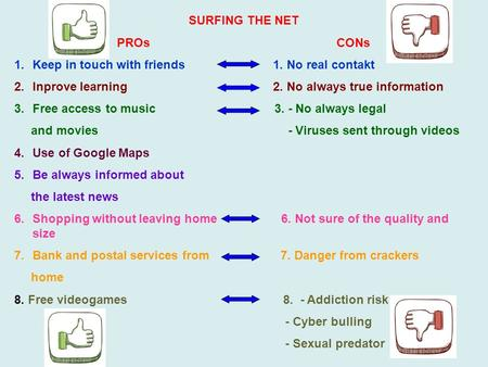 SURFING THE NET PROs CONs 1.Keep in touch with friends 1. No real contakt 2.Inprove learning 2. No always true information 3.Free access to music 3. -