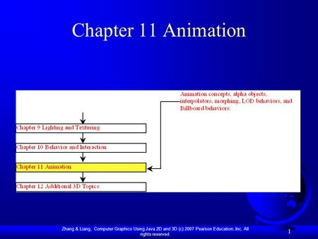 Zhang & Liang, Computer Graphics Using Java 2D and 3D (c) 2007 Pearson Education, Inc. All rights reserved. 1 Chapter 11 Animation.