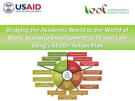 Bridging the Academic World to the World of Work: Scenario Development to fit into Lam Dong's REDD+ Action Plan.
