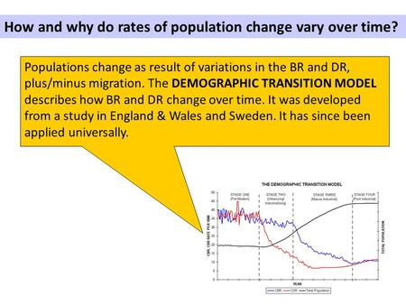 How and why do rates of population change vary over time? Populations change as result of variations in the BR and DR, plus/minus migration. The DEMOGRAPHIC.