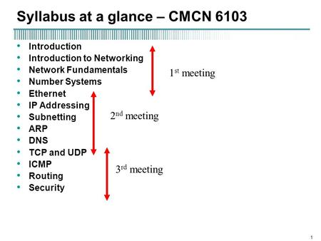 1 Syllabus at a glance – CMCN 6103 Introduction Introduction to Networking Network Fundamentals Number Systems Ethernet IP Addressing Subnetting ARP DNS.