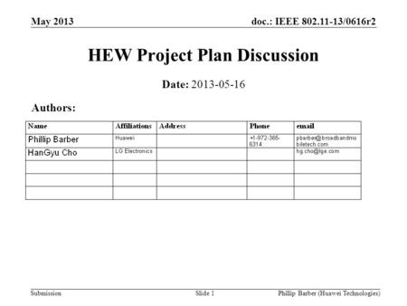 Doc.: IEEE 802.11-13/0616r2 Submission May 2013 Phillip Barber (Huawei Technologies)Slide 1 HEW Project Plan Discussion Date: 2013-05-16 Authors: