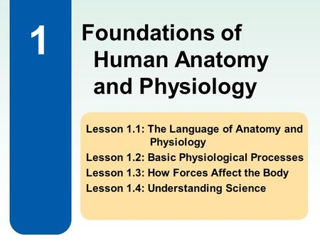 1 Foundations of Human Anatomy and Physiology