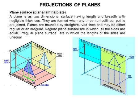 PROJECTIONS OF PLANES Plane surface (plane/lamina/plate) A plane is as two dimensional surface having length and breadth with negligible thickness. They.