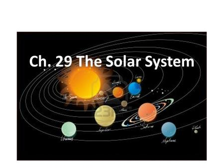 Ch. 29 The Solar System. 29.1 Models of the Solar System Geocentric model: Earth centered model developed by Aristotle – Did not fit observations such.
