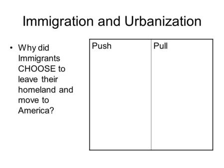 Immigration and Urbanization Why did Immigrants CHOOSE to leave their homeland and move to America? PushPull.