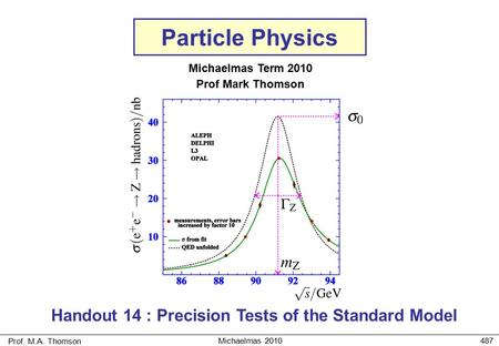 Prof. M.A. Thomson Michaelmas 2010487 Particle Physics Michaelmas Term 2010 Prof Mark Thomson Handout 14 : Precision Tests of the Standard Model.
