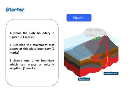 1. Name the plate boundary in figure 1. (1 marks) 2.Describe the movement that occurs at this plate boundary (2 marks) 3.Name one other boundary which.