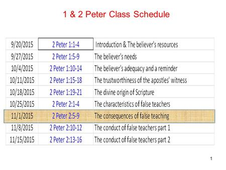 1 1 & 2 Peter Class Schedule. 2 2 Peter Chapter 2 Overview The characteristics of false teachers – v1 to v3 The consequences of their teaching – v4 to.