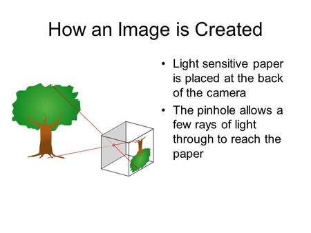 How an Image is Created Light sensitive paper is placed at the back of the camera The pinhole allows a few rays of light through to reach the paper.