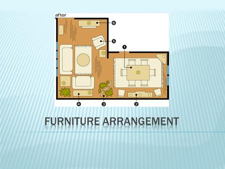  Function:  How a space will be used.  Dictates the selection and arrangement of furniture.  How can you combine functions with furniture arrangement?