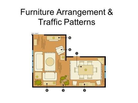 Furniture Arrangement & Traffic Patterns. Identifying the 3 main zones of the home… There are 3 main zones in every home: living, sleeping, and service.