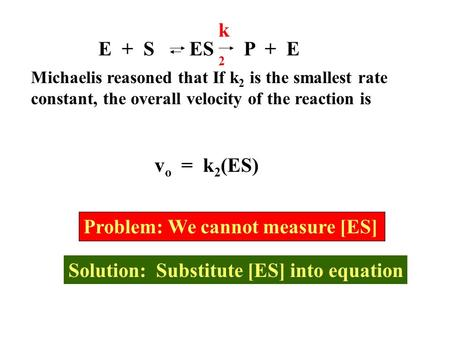 E + S ES P + E k2k2 v o = k 2 (ES) Michaelis reasoned that If k 2 is the smallest rate constant, the overall velocity of the reaction is Problem: We cannot.