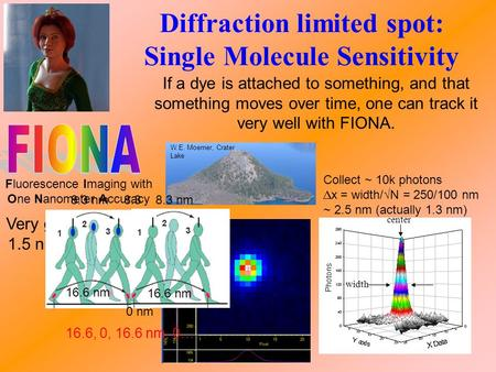 Fluorescence Imaging with One Nanometer Accuracy Very good accuracy: 1.5 nm, 1-500 msec W.E. Moerner, Crater Lake Diffraction limited spot: Single Molecule.