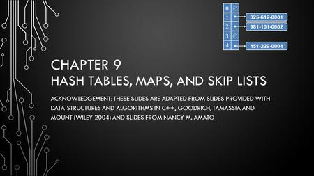 CHAPTER 9 HASH TABLES, MAPS, AND SKIP LISTS ACKNOWLEDGEMENT: THESE SLIDES ARE ADAPTED FROM SLIDES PROVIDED WITH DATA STRUCTURES AND ALGORITHMS IN C++,
