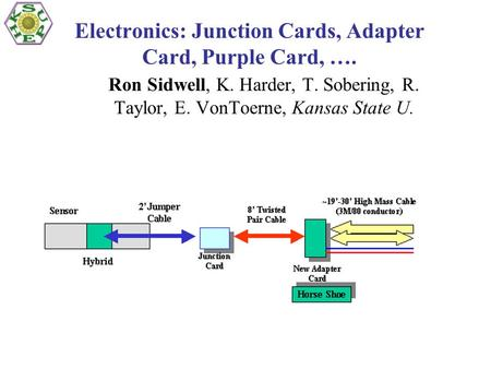 Electronics: Junction Cards, Adapter Card, Purple Card, …. Ron Sidwell, K. Harder, T. Sobering, R. Taylor, E. VonToerne, Kansas State U.