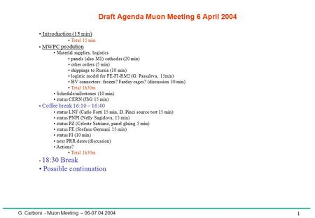 G. Carboni - Muon Meeting – 06-07.04.2004 1 Draft Agenda Muon Meeting 6 April 2004 Introduction (15 min) Total 15 min MWPC prodution Material supplies,