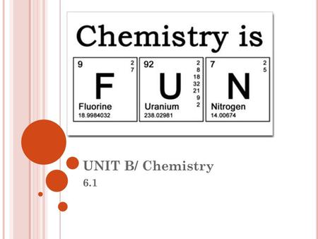 UNIT B/ Chemistry 6.1. W HAT IS CHEMISTRY ANYWAY ?! Chemistry is... The study of the properties, composition and behaviour of matter… MATTER is anything.