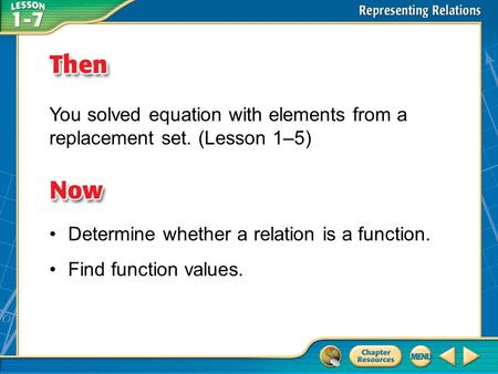 Then/Now You solved equation with elements from a replacement set. (Lesson 1–5) Determine whether a relation is a function. Find function values.