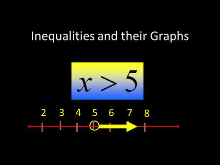 Inequalities and their Graphs 763542 8 Symbols SymbolMeaningGraph < Less thanOpen circle > Greater thanOpen circle ≤ Less than or equal to Closed circle.